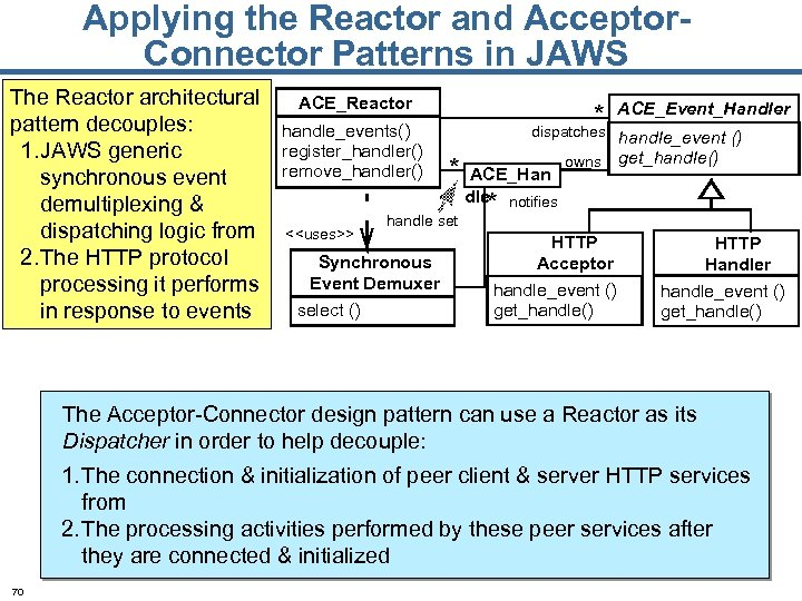 Applying the Reactor and Acceptor. Connector Patterns in JAWS The Reactor architectural pattern decouples:
