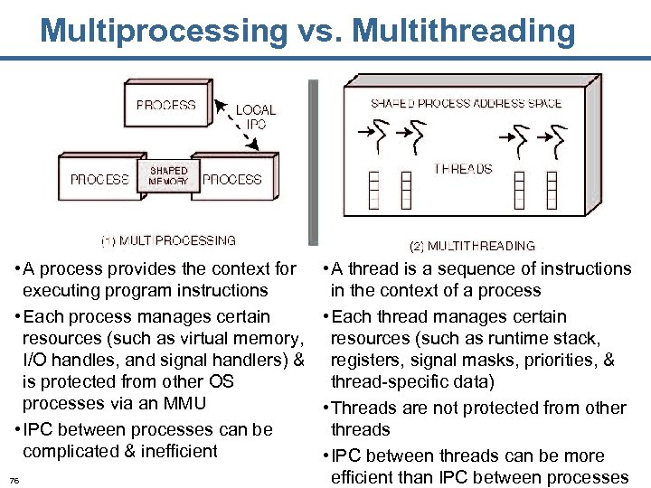 Multiprocessing vs. Multithreading • A process provides the context for executing program instructions •