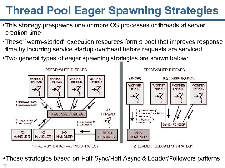 Thread Pool Eager Spawning Strategies • This strategy prespawns one or more OS processes