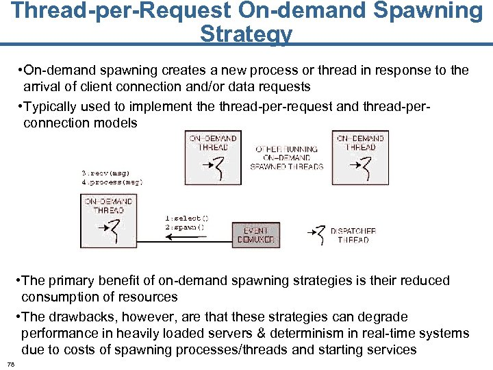 Thread-per-Request On-demand Spawning Strategy • On-demand spawning creates a new process or thread in