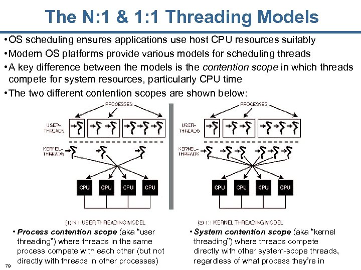 The N: 1 & 1: 1 Threading Models • OS scheduling ensures applications use