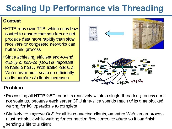 Scaling Up Performance via Threading Context • HTTP runs over TCP, which uses flow