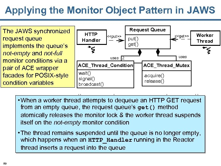 Applying the Monitor Object Pattern in JAWS The JAWS synchronized request queue implements the
