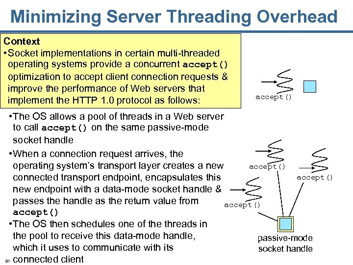 Minimizing Server Threading Overhead Context • Socket implementations in certain multi-threaded operating systems provide