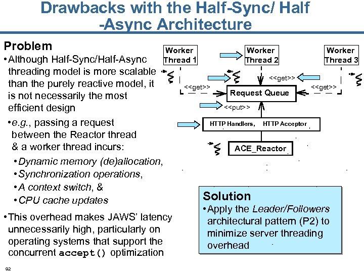 Drawbacks with the Half-Sync/ Half -Async Architecture Problem • Although Half-Sync/Half-Async threading model is
