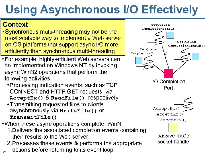 Using Asynchronous I/O Effectively Context Get. Queued Completion. Status() • Synchronous multi-threading may not