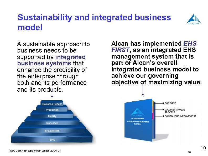 Sustainability and integrated business model A sustainable approach to business needs to be supported