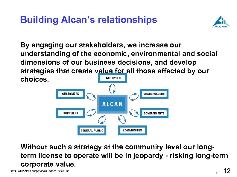Building Alcan's relationships By engaging our stakeholders, we increase our understanding of the economic,