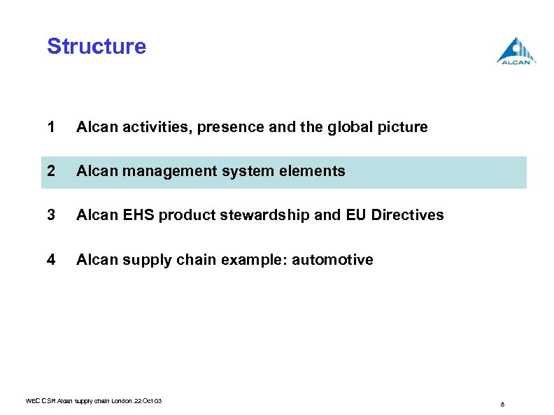 Structure 1 Alcan activities, presence and the global picture 2 Alcan management system elements