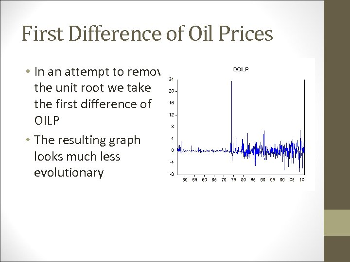 First Difference of Oil Prices • In an attempt to remove the unit root