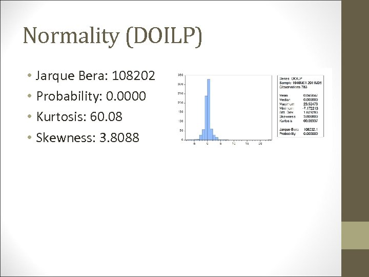 Normality (DOILP) • Jarque Bera: 108202 • Probability: 0. 0000 • Kurtosis: 60. 08