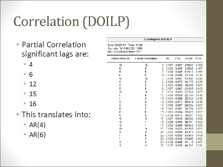 Correlation (DOILP) • Partial Correlation significant lags are: • • • 4 6 12