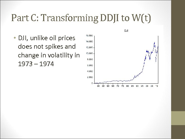 Part C: Transforming DDJI to W(t) • DJI, unlike oil prices does not spikes