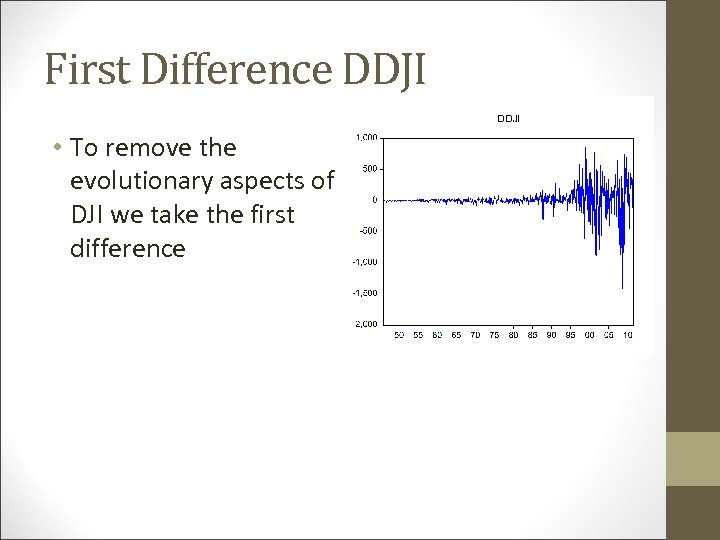 First Difference DDJI • To remove the evolutionary aspects of DJI we take the