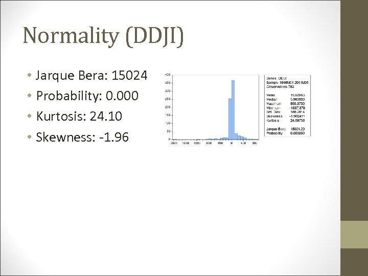 Normality (DDJI) • Jarque Bera: 15024 • Probability: 0. 000 • Kurtosis: 24. 10