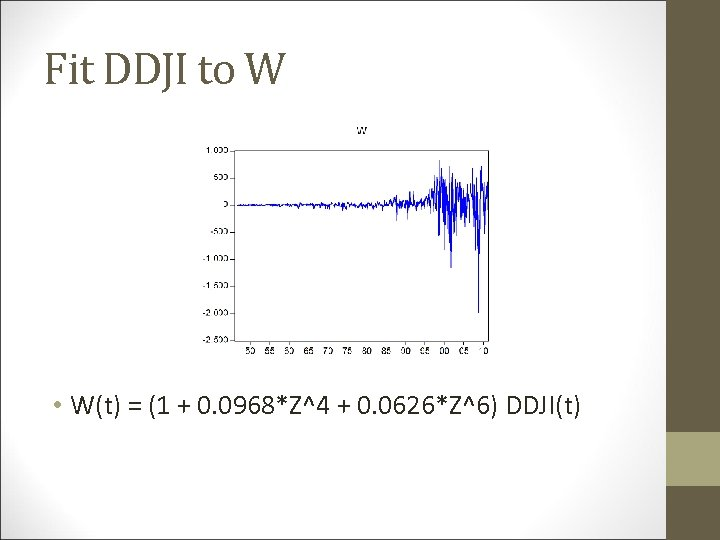Fit DDJI to W • W(t) = (1 + 0. 0968*Z^4 + 0. 0626*Z^6)