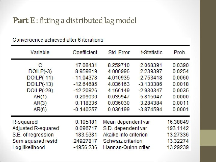 Part E : fitting a distributed lag model
