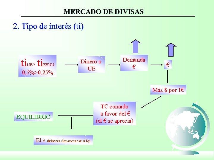 MERCADO DE DIVISAS 2. Tipo de interés (ti) ti > ti UE EEUU 0,