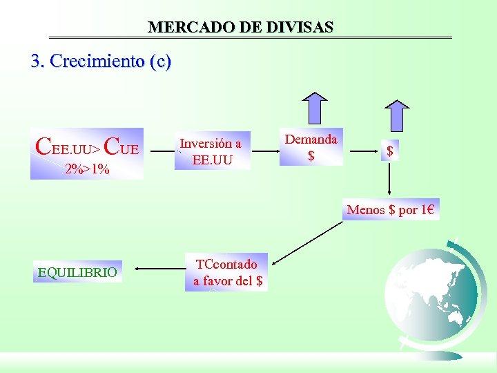 MERCADO DE DIVISAS 3. Crecimiento (c) CEE. UU> CUE 2%>1% Inversión a EE. UU