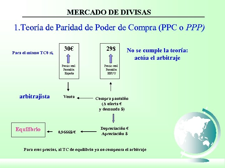 MERCADO DE DIVISAS 1. Teoría de Paridad de Poder de Compra (PPC o PPP)