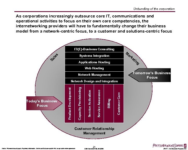 Unbundling of the corporation As corporations increasingly outsource core IT, communications and operational activities