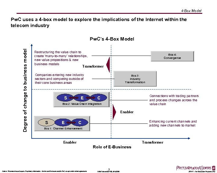 4 -Box Model Pw. C uses a 4 -box model to explore the implications