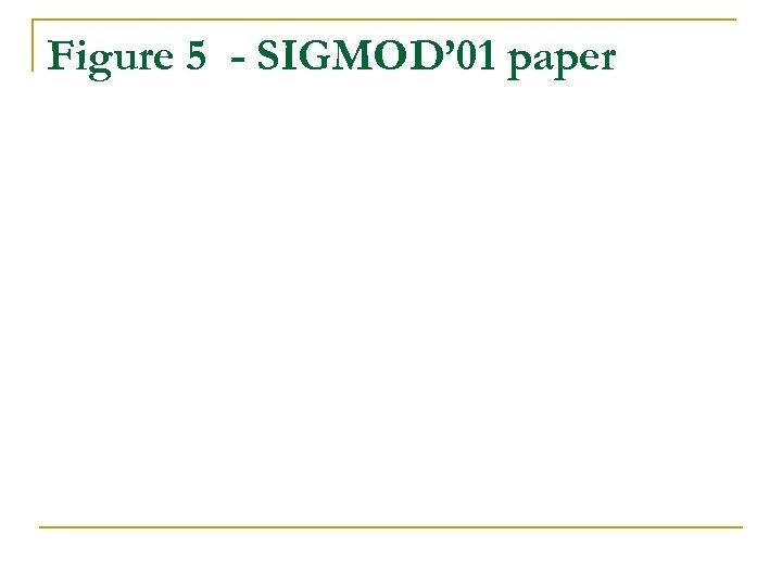 Figure 5 - SIGMOD' 01 paper