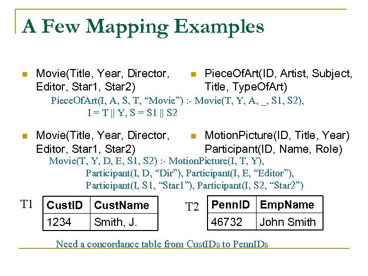 A Few Mapping Examples n Movie(Title, Year, Director, Editor, Star 1, Star 2) n