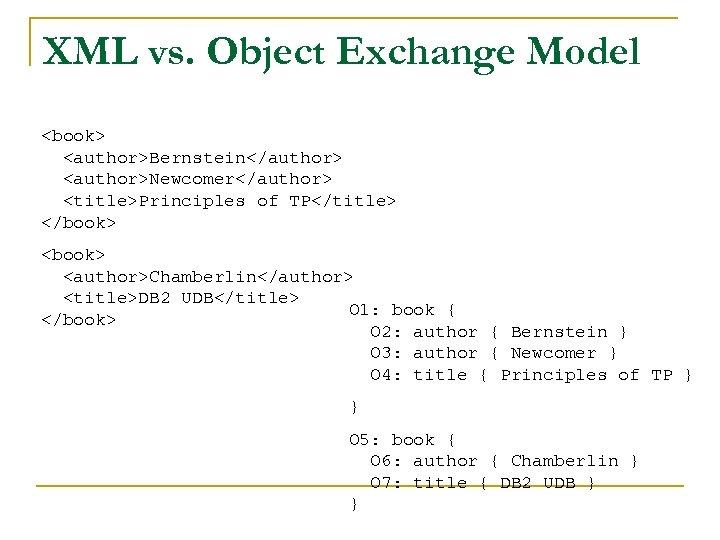 XML vs. Object Exchange Model <book> <author>Bernstein</author> <author>Newcomer</author> <title>Principles of TP</title> </book> <author>Chamberlin</author> <title>DB