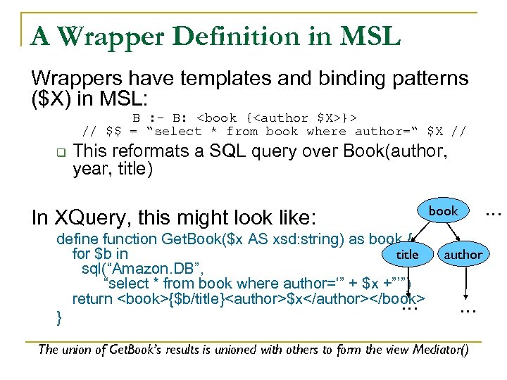 A Wrapper Definition in MSL Wrappers have templates and binding patterns ($X) in MSL: