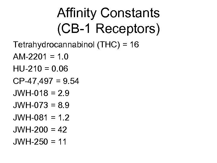 Affinity Constants (CB-1 Receptors) Tetrahydrocannabinol (THC) = 16 AM-2201 = 1. 0 HU-210 =