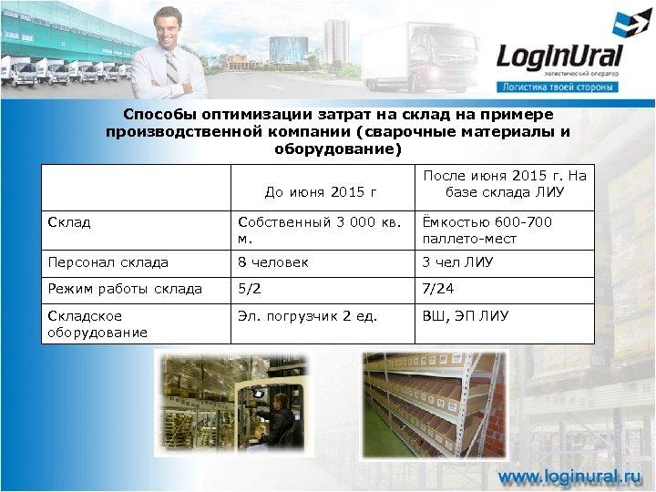 Способы оптимизации затрат на склад на примере производственной компании (сварочные материалы и оборудование) До
