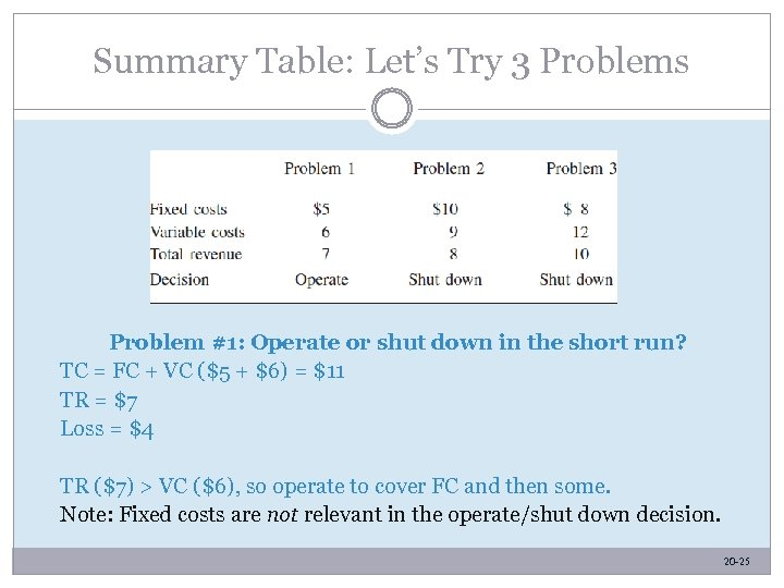 Summary Table: Let's Try 3 Problems Problem #1: Operate or shut down in the