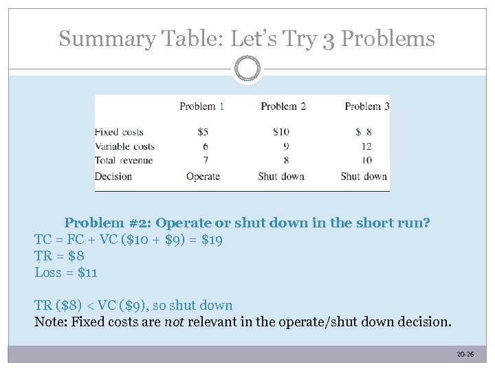 Summary Table: Let's Try 3 Problems Problem #2: Operate or shut down in the