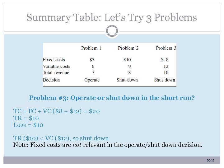 Summary Table: Let's Try 3 Problems Problem #3: Operate or shut down in the