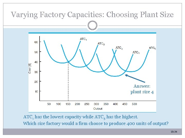 Varying Factory Capacities: Choosing Plant Size Answer: plant size 4 ATC 1 has the