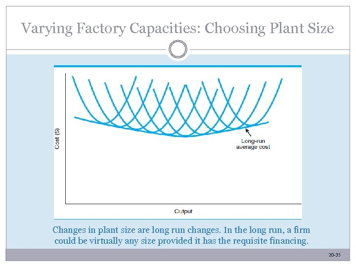 Varying Factory Capacities: Choosing Plant Size Changes in plant size are long run changes.