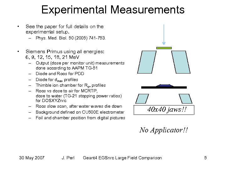 Experimental Measurements • See the paper for full details on the experimental setup. –