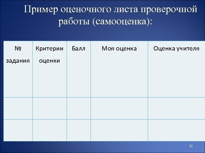 Пример оценочного листа проверочной работы (самооценка): № Критерии Балл задания Моя оценка Оценка учителя