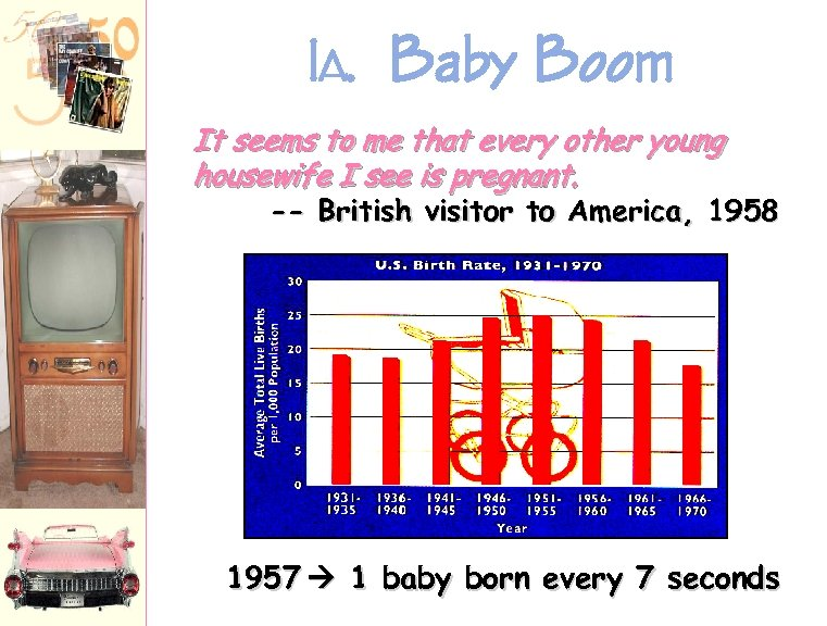 1 A. Baby Boom It seems to me that every other young housewife I