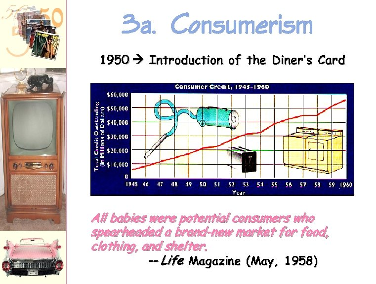 3 a. Consumerism 1950 Introduction of the Diner's Card All babies were potential consumers