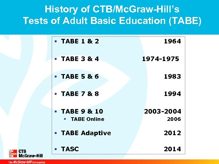 History of CTB/Mc. Graw-Hill's Tests of Adult Basic Education (TABE) § TABE 1 &