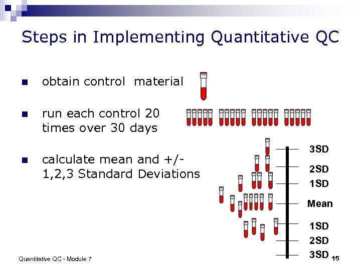 Steps in Implementing Quantitative QC n obtain control material n run each control 20