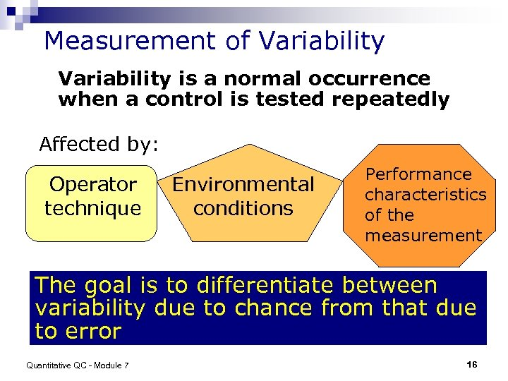 Measurement of Variability is a normal occurrence when a control is tested repeatedly Affected