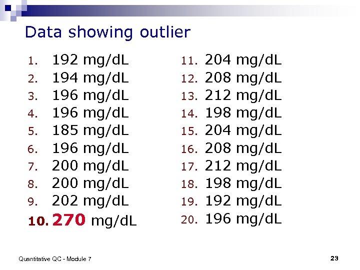 Data showing outlier mg/d. L 2. mg/d. L 3. mg/d. L 4. mg/d. L