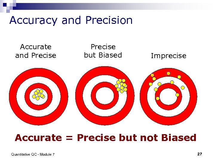 Accuracy and Precision Accurate and Precise but Biased Imprecise Accurate = Precise but not