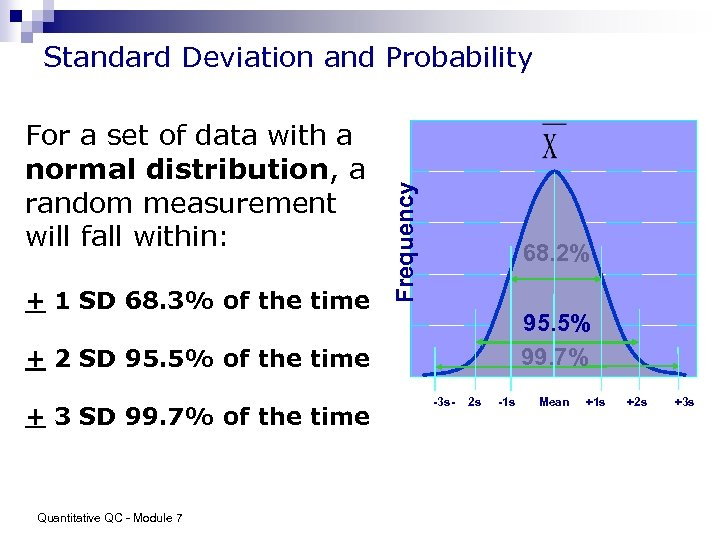 For a set of data with a normal distribution, a random measurement will fall