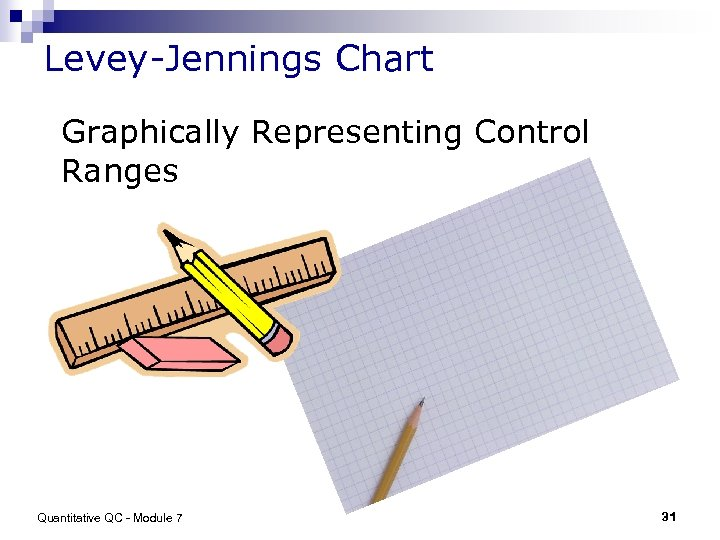 Levey-Jennings Chart Graphically Representing Control Ranges Quantitative QC - Module 7 31