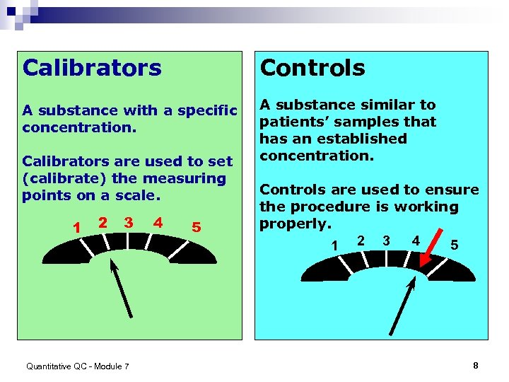 Calibrators Controls A substance with a specific concentration. A substance similar to patients' samples