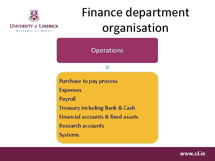 Finance department organisation Operations Purchase to pay process Expenses Payroll Treasury including Bank &